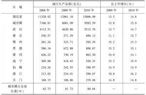 表5 地区生产总值