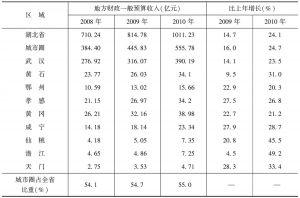 表14 地方财政一般预算收入
