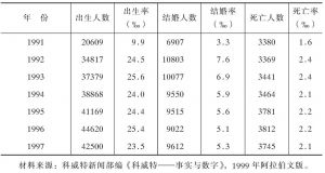 表1-2 人口出生率、结婚率、死亡率