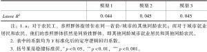 表6-4 相对经济地位能否解释农民工身份对生活满意度的影响:全样本(=30285)-续表2