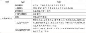 表3 文化内容生产的构成