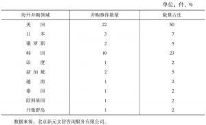 表2 文化产业海外并购事件数量区位占比