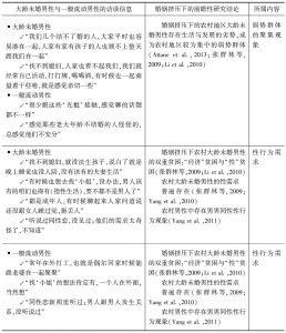 表3-1 前瞻性研究结论与访谈信息