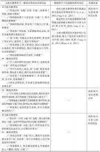 表3-1 前瞻性研究结论与访谈信息-续表1