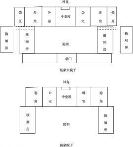 图2-4 院落居住格局