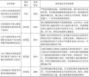 表4-1 中央关于城镇低效用地再开发的相关文件