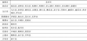 表1 进入鄱阳湖生态经济区范围的县市区