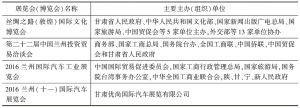 表1 2016年甘肃展览会(博览会)举办概况