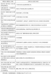 表1 2016年甘肃展览会(博览会)举办概况-续表2