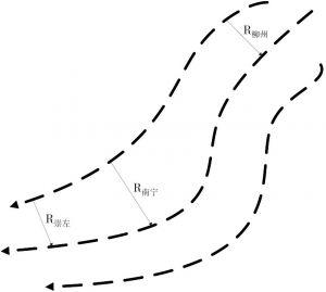 图8-6 高速铁路影响区域的带状形态