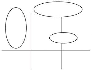图3 清华校园整体意象架构