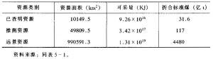 表5-7 中国地热资源勘探计算结果