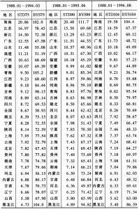 表2 幅度标准差(STD)和变异系数(BYS)