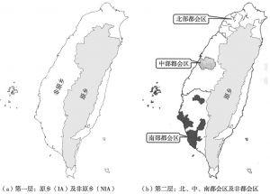 """图10-18 """"台湾原住民""""调查研究抽样分层结构"""