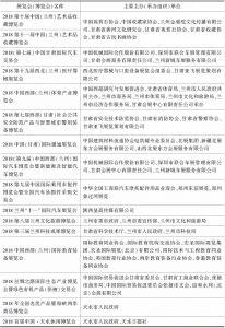 表1 2018年甘肃展览会(博览会)举办概况-续表1