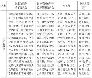 表1 中央政府履行宏观调控职能的政务公开