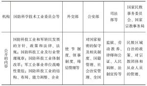 表2 中央政府履行政务管理职能的政务公开