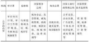 表3 中央政府履行执法监管职能的政务公开