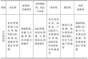 表4 中央政府履行对经济事务管理职能的政务公开