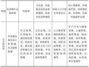 表5 中央政府履行对社会事务管理职能的政务公开