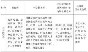 表6 中央政府履行对文化事务管理职能的政务公开