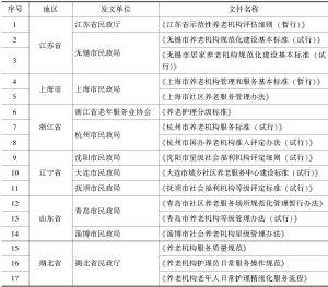 表7-2 部分地区养老服务规范性文件标准汇总(不完全统计)