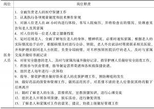 表7-3 养老服务人员(医务人员)岗位职责示例