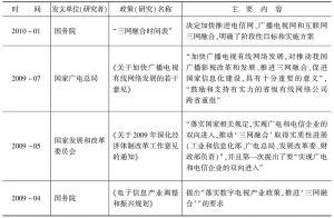 表2 三网融合发展历程