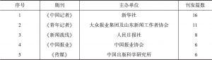 """表1 刊发5篇以上(不含5篇)""""两个舆论场""""研究论文的期刊"""