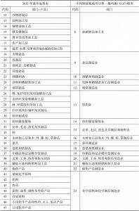 表4-1 两种部门分类比较-续表1