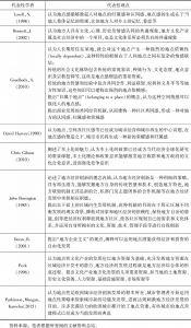表10-2 地方文化产业结构研究的主要观点