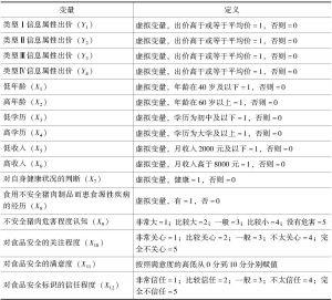 表6-6 变量的定义与赋值