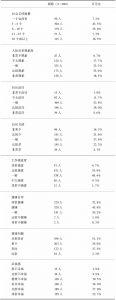 表6-1 主要变量的频数与百分比