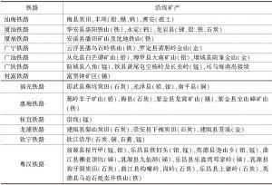 表7 铁路运输对华南矿产开凿的影响