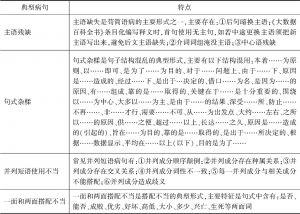 表5 《大数据百科全书》常见病句