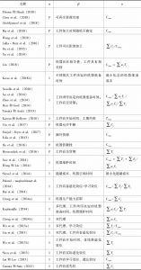 表3-1 有关生产调度问题的相关文献
