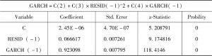表4-6 CARCH模型样本统计参数结果