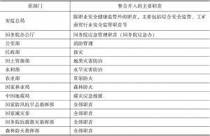 表3-1 新组建的应急管理部的职能整合情况