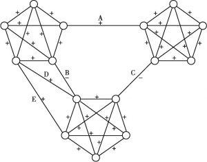 图6-6 不平衡网络示意