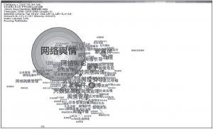 图2 国内舆情治理研究关键词共现图谱