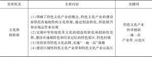 表9-15 《关于推动特色文化产业发展的指导意见》