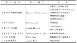 表3-1 马尔代夫新内阁成员一览表