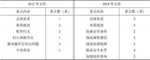 表1 两个政策文件内容条目简要对比