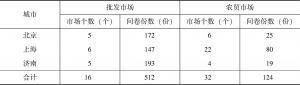 表2 调查区域选择与分布情况