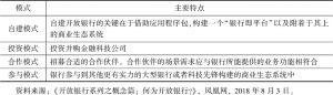 表6-9 开放银行模式分类及其主要特点
