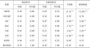 表5-4 联结样本和非联结样本描述性统计
