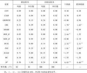 表5-4 联结样本和非联结样本描述性统计-续表