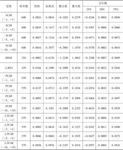 表6-2 并购绩效描述性统计分析结果