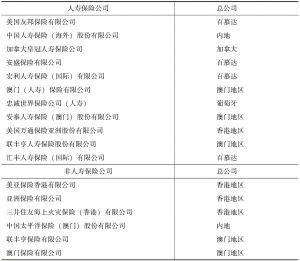 表2-2 批准从事保险业务的公司名单