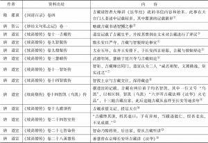 表1 藏经中有关吉藏的记载